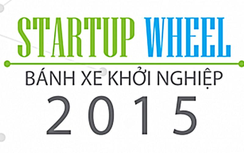 Những dự án đáng chú ý tại cuộc thi Startup Wheel – Bánh xe khởi nghiệp